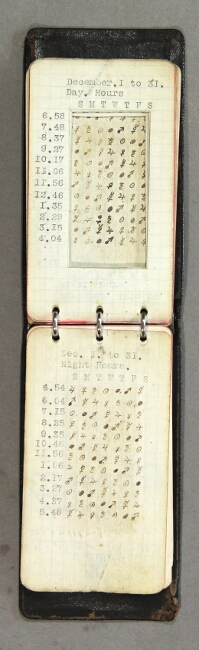Early 20th Century astrology notebook.