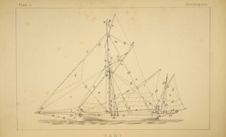 The Corinthian yachtsman, or hints on yachting.