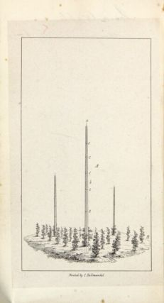A treatise on atmospherical electricity; including lightning rods and paragrèles. Second edition