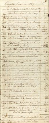 Day book and general ledger of a general store in Kingston, Rhode Island